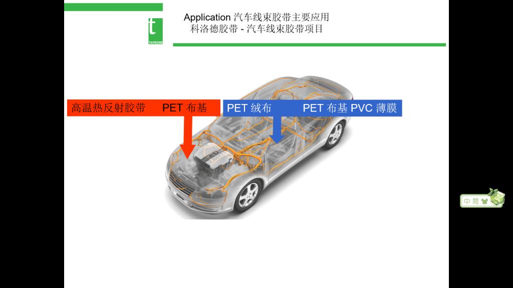 什么是汽车线束胶带布基胶带?