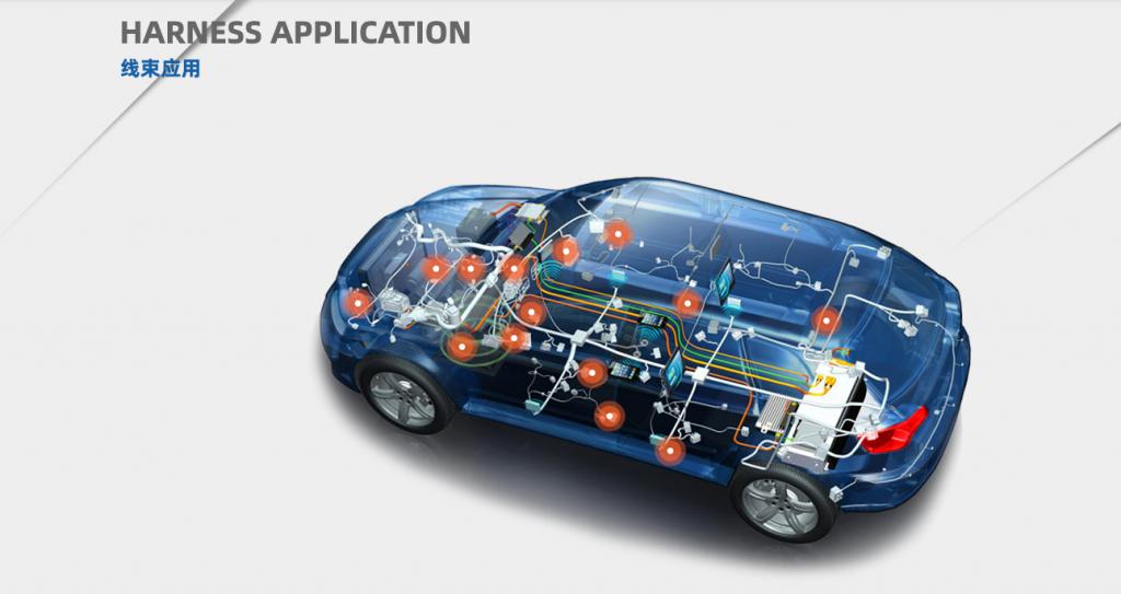 营口阿布配线 - 招聘新能源汽车配套整车线束国产化开发技术人员