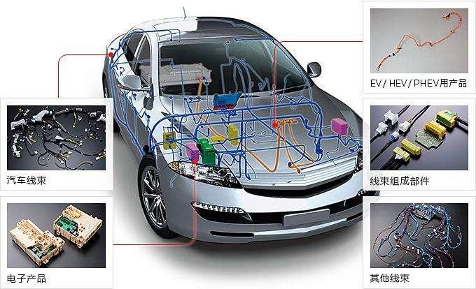 什么是汽车线束绒布胶带?